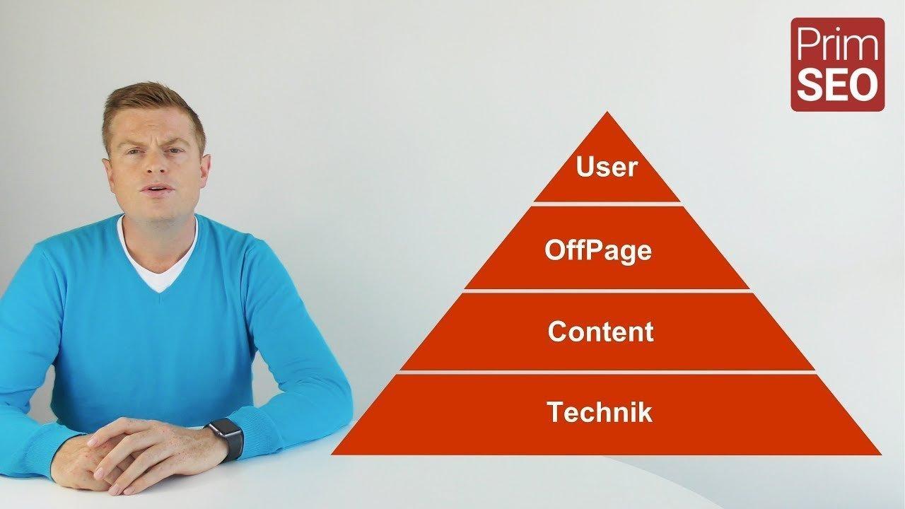 Was ist SEO / Suchmaschinenoptimierung? Was möchte Google?