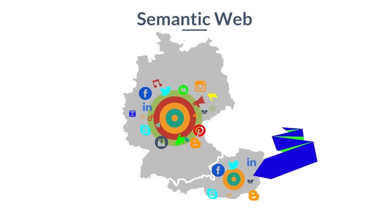 Suchmaschinenoptimierung mit Syndication Netzwerken